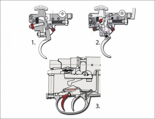 mehanizam sva tri 2